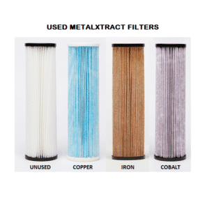 Used MetalXtract Filters Filters